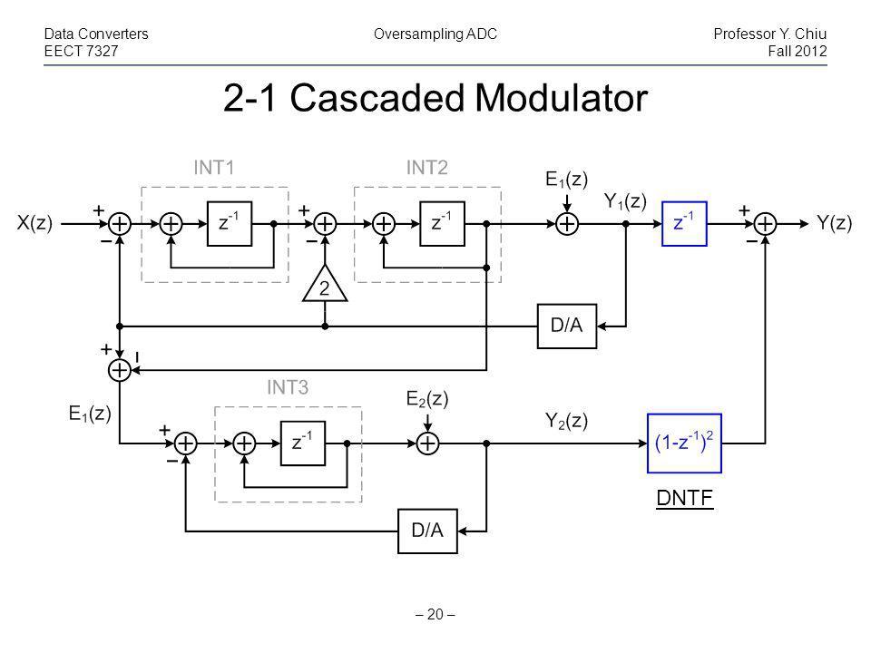 2-1 Cascaded Modulator – 20 – Data ConvertersOversampling ADCProfessor Y.