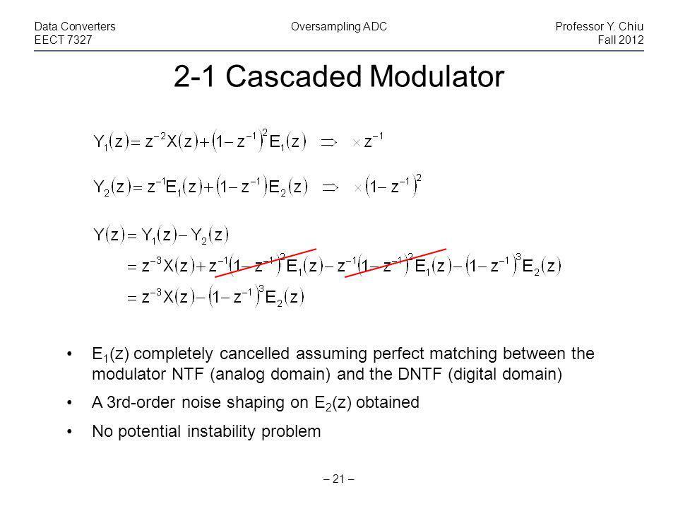 2-1 Cascaded Modulator – 21 – Data ConvertersOversampling ADCProfessor Y.