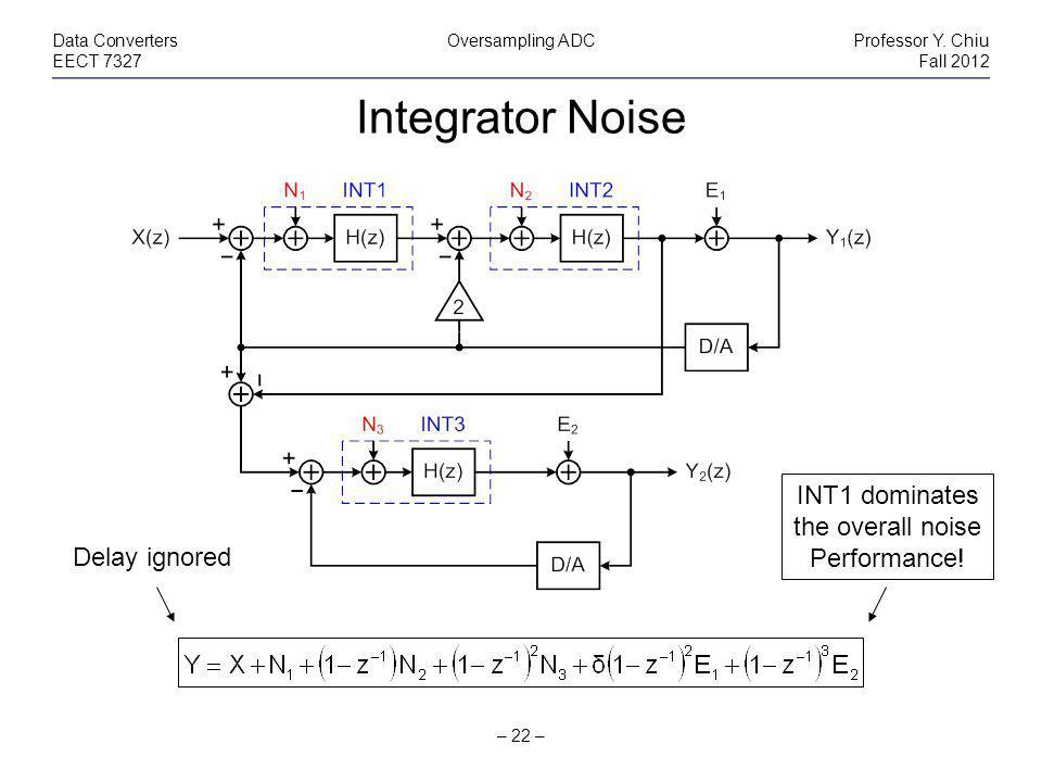 Integrator Noise – 22 – Data ConvertersOversampling ADCProfessor Y.