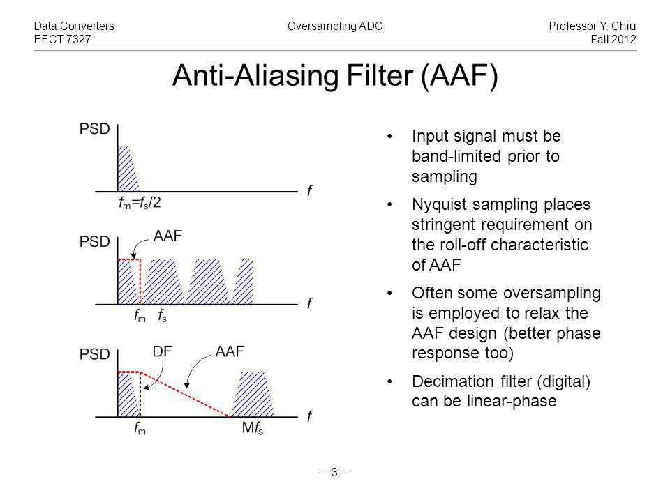 Anti-Aliasing Filter (AAF) – 3 – Data ConvertersOversampling ADCProfessor Y.