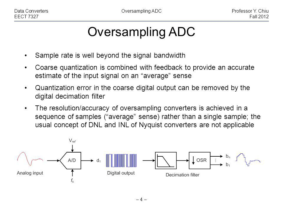 Relaxed AAF Requirement – 5 – Data ConvertersOversampling ADCProfessor Y.
