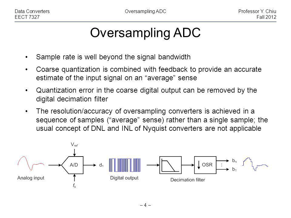 Oversampling ADC – 4 – Data ConvertersOversampling ADCProfessor Y.