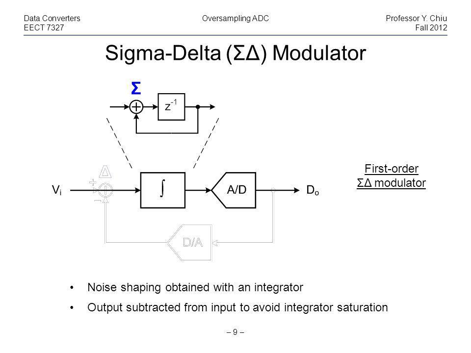 Sigma-Delta (ΣΔ) Modulator – 9 – Data ConvertersOversampling ADCProfessor Y.