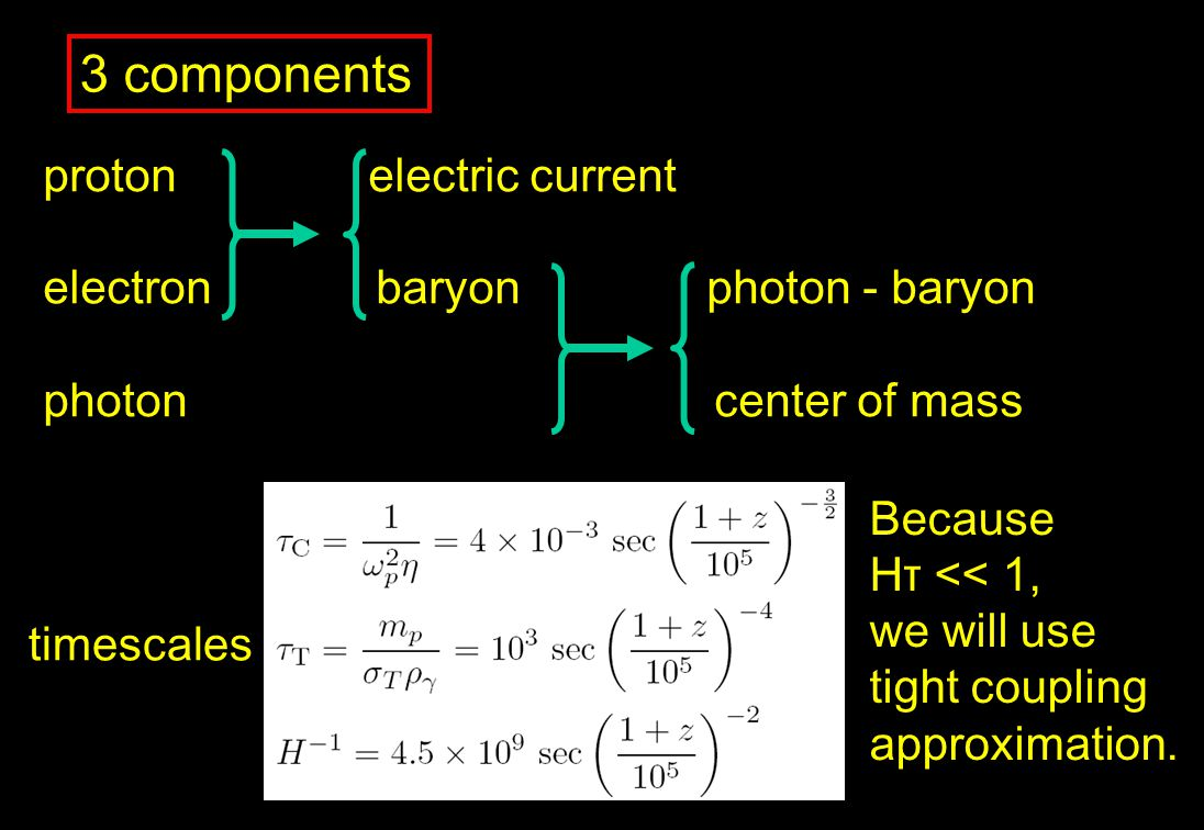 3 components proton electric current electron baryon photon - baryon photon center of mass timescales Because Hτ << 1, we will use tight coupling approximation.