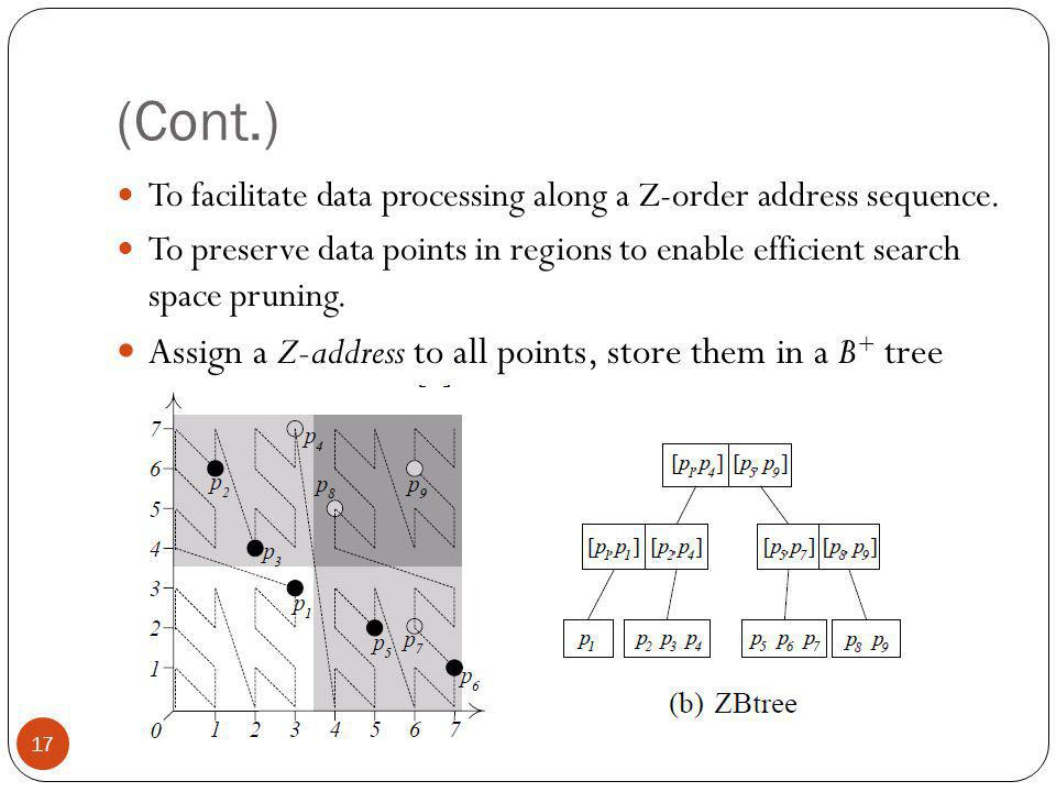 (Cont.) To facilitate data processing along a Z-order address sequence.