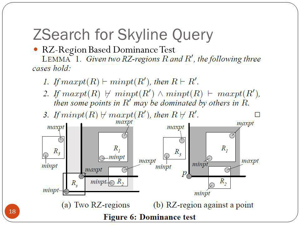 ZSearch for Skyline Query RZ-Region Based Dominance Test 18