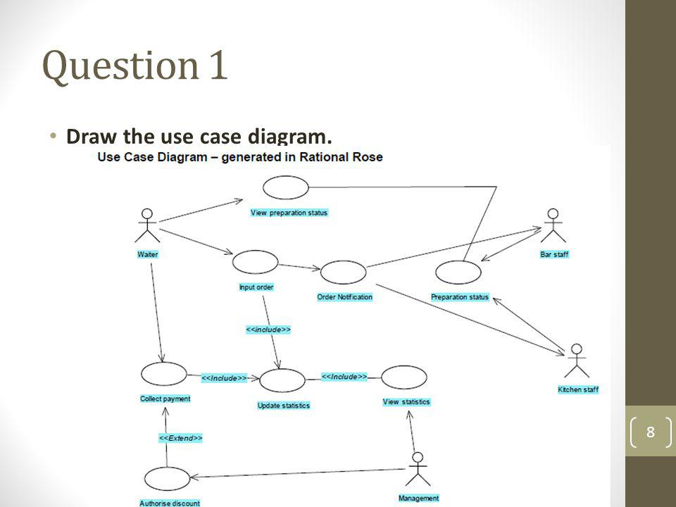 Question 1 Draw the use case diagram. 8