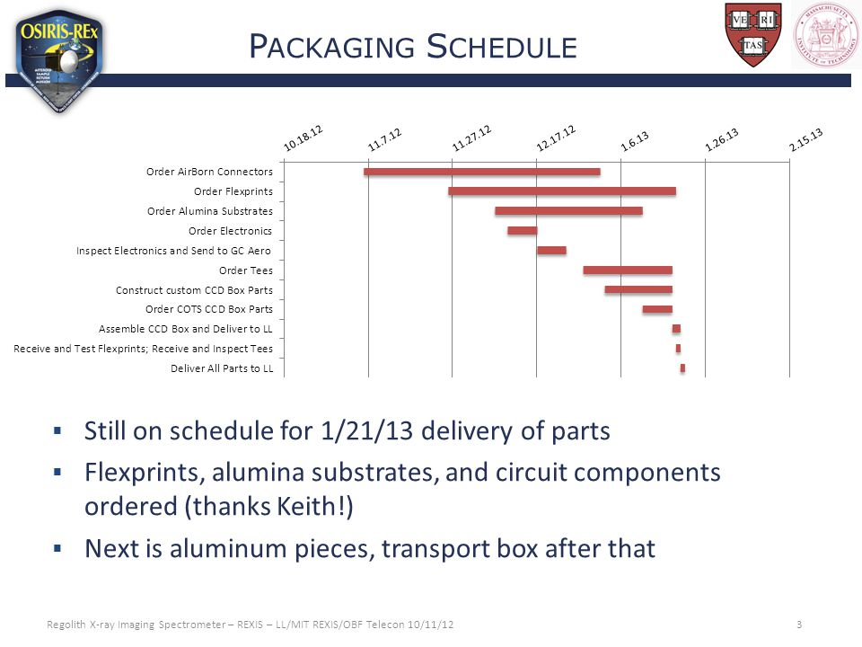 Regolith X-ray Imaging Spectrometer – REXIS – LL/MIT REXIS/OBF Telecon 10/11/12 P ACKAGING S CHEDULE Still on schedule for 1/21/13 delivery of parts F