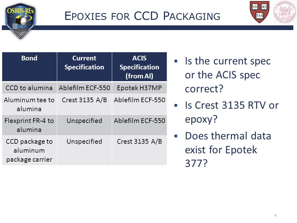 E POXIES FOR CCD P ACKAGING BondCurrent Specification ACIS Specification (from Al) CCD to aluminaAblefilm ECF-550Epotek H37MP Aluminum tee to alumina