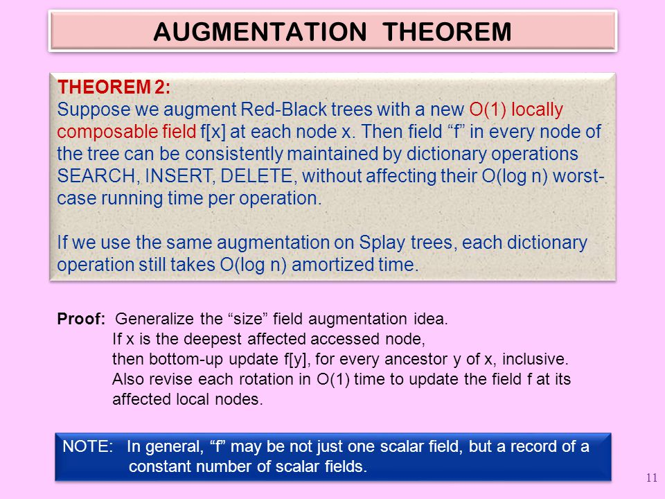AUGMENTATION THEOREM THEOREM 2: Suppose we augment Red-Black trees with a new O(1) locally composable field f[x] at each node x. Then field f in every