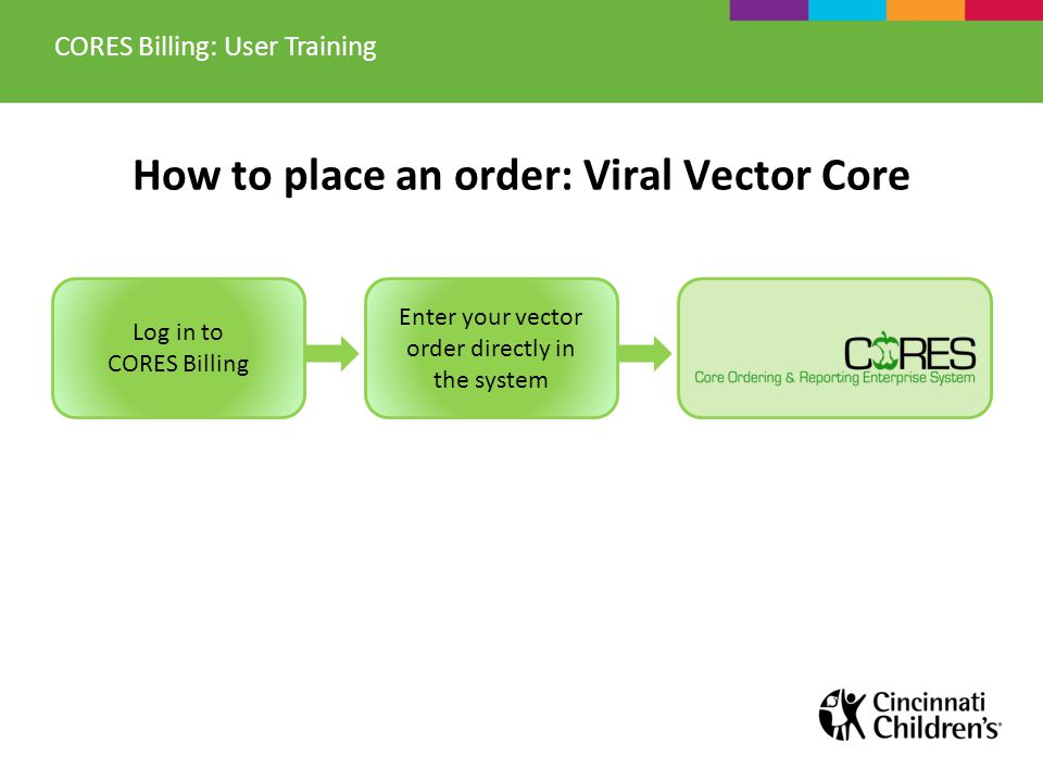 How to place an order: Viral Vector Core CORES Billing: User Training Log in to CORES Billing Enter your vector order directly in the system