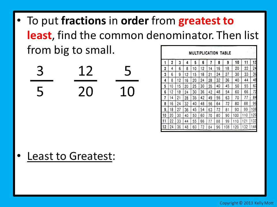To put fractions in order from greatest to least, find the common denominator. Then list from big to small. Least to Greatest: 3 5 12 20 Copyright © 2