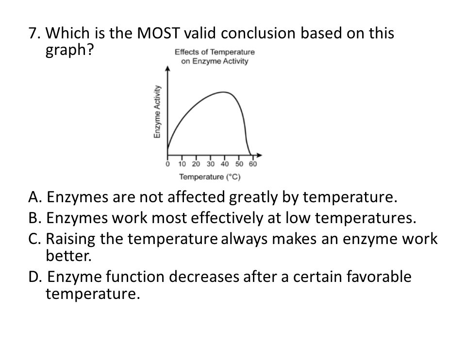7. Which is the MOST valid conclusion based on this graph? A. Enzymes are not affected greatly by temperature. B. Enzymes work most effectively at low