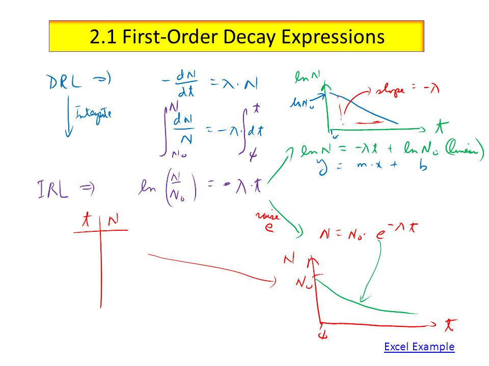 2.1 First-Order Decay Expressions Excel Example