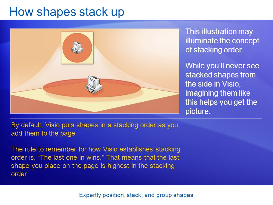 Expertly position, stack, and group shapes How to change the stacking order The picture shows where to change the stacking order for a shape.
