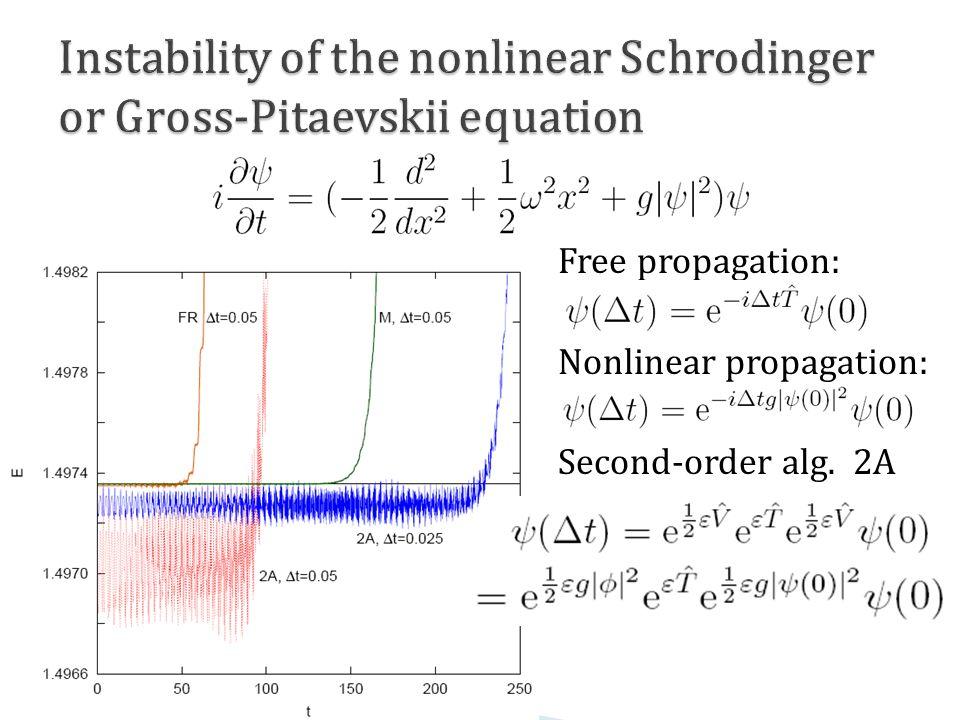 Free propagation: Nonlinear propagation: Second-order alg. 2A