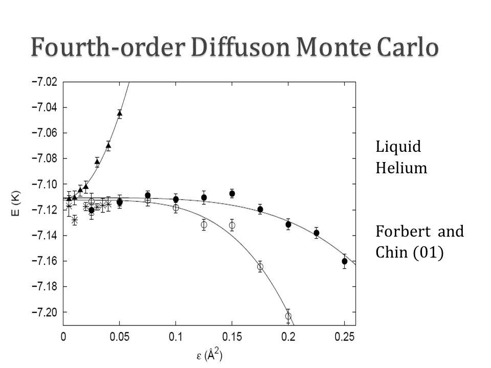 Liquid Helium Forbert and Chin (01)