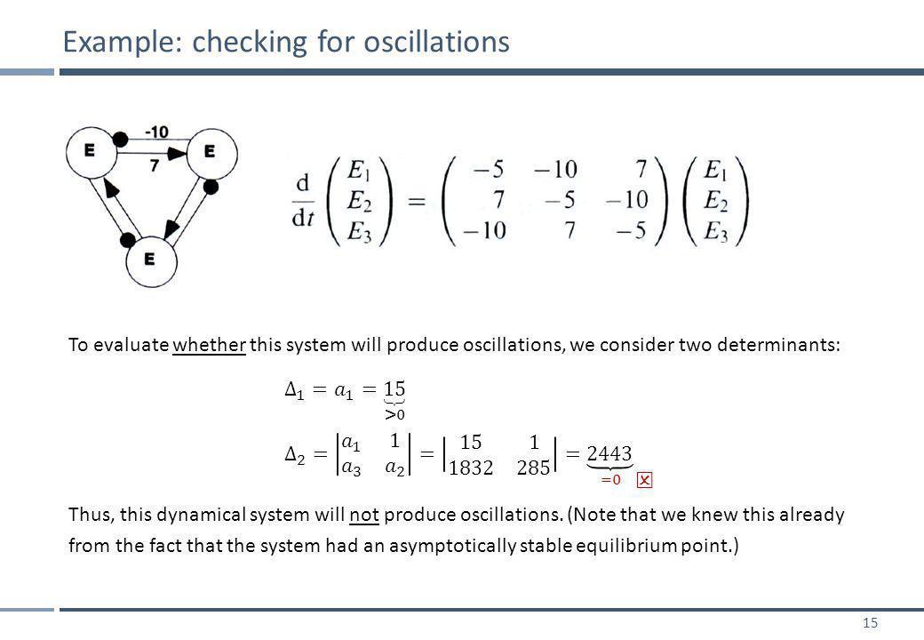 15 Example: checking for oscillations