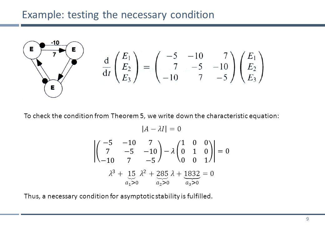 9 Example: testing the necessary condition