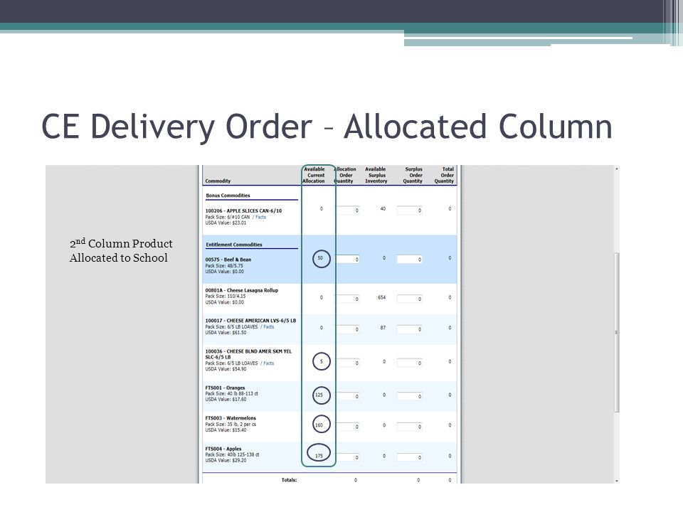 CE Delivery Order – Allocated Column 2 nd Column Product Allocated to School