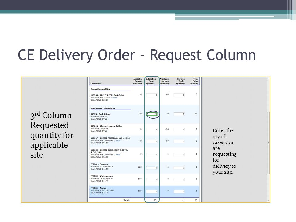 CE Delivery Order – Request Column 3 rd Column Requested quantity for applicable site Enter the qty of cases you are requesting for delivery to your site.