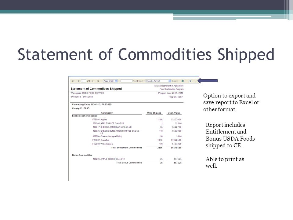 Statement of Commodities Shipped Option to export and save report to Excel or other format Report includes Entitlement and Bonus USDA Foods shipped to CE.