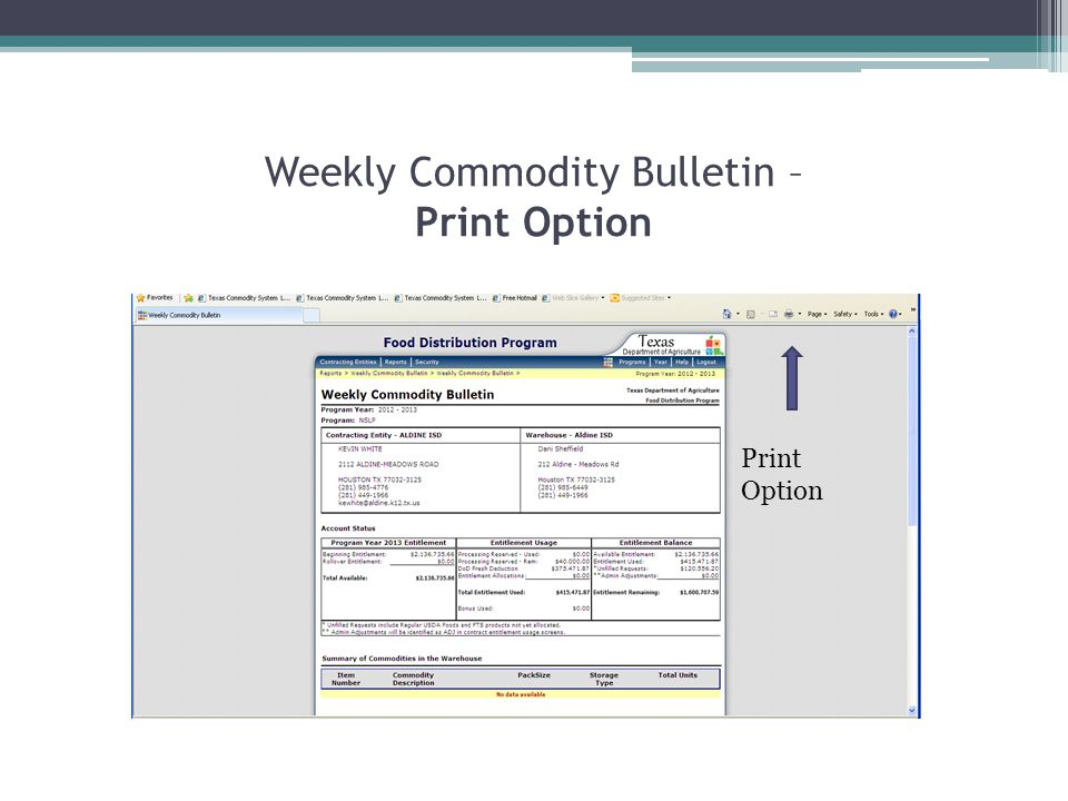 Weekly Commodity Bulletin – Print Option Print Option