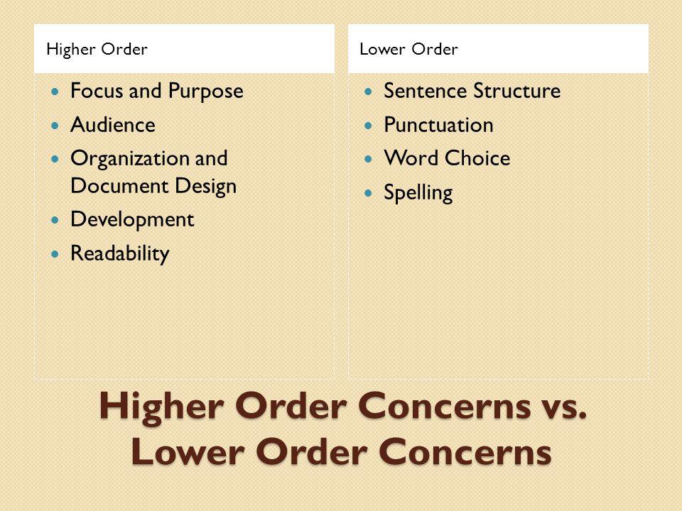 Higher Order Concerns vs. Lower Order Concerns Higher OrderLower Order Focus and Purpose Audience Organization and Document Design Development Readabi