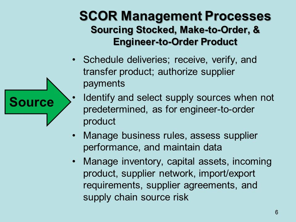 SCOR Management Processes Sourcing Stocked, Make-to-Order, & Engineer-to-Order Product Schedule deliveries; receive, verify, and transfer product; aut