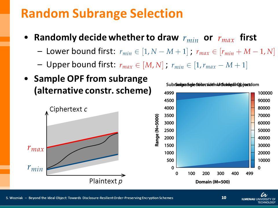 S. Wozniak – Beyond the Ideal Object: Towards Disclosure-Resilient Order-Preserving Encryption Schemes 10 Random Subrange Selection Randomly decide wh