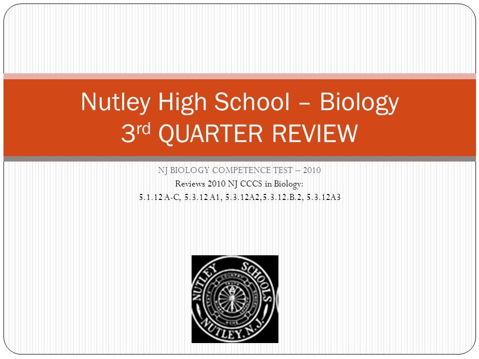 Biology Exam 2010 Standard Grade?