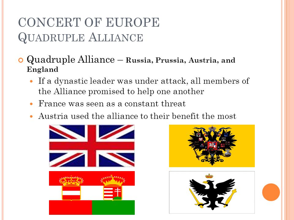 CONCERT OF EUROPE Q UADRUPLE A LLIANCE Quadruple Alliance – Russia, Prussia, Austria, and England If a dynastic leader was under attack, all members o
