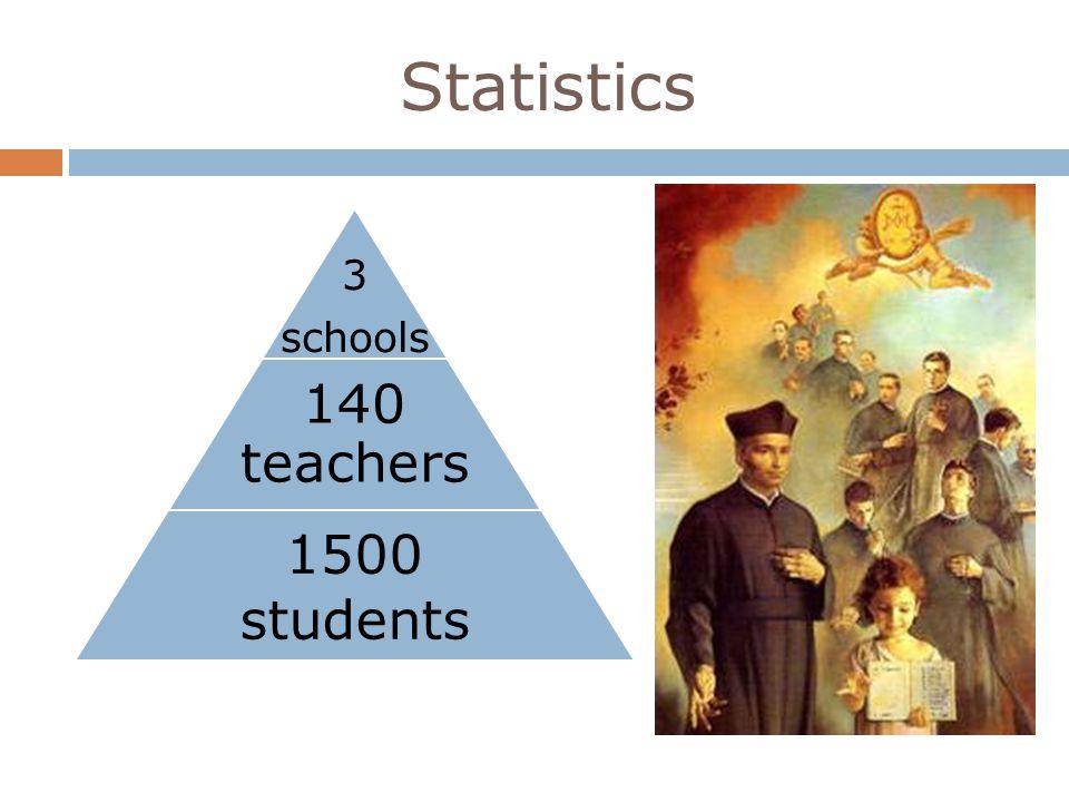 Statistics 3 schools 140 teachers 1500 students