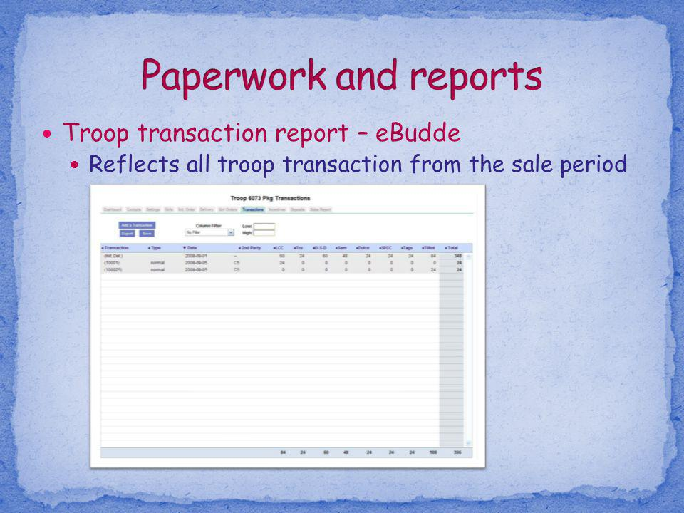 Troop transaction report – eBudde Reflects all troop transaction from the sale period