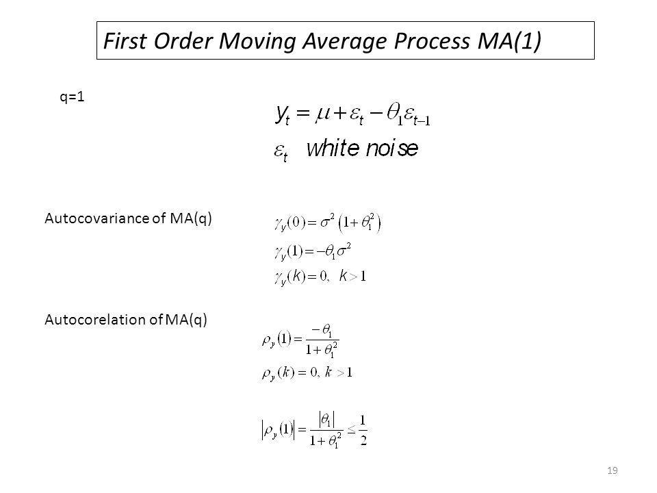 First Order Moving Average Process MA(1) Autocovariance of MA(q) Autocorelation of MA(q) 19 q=1