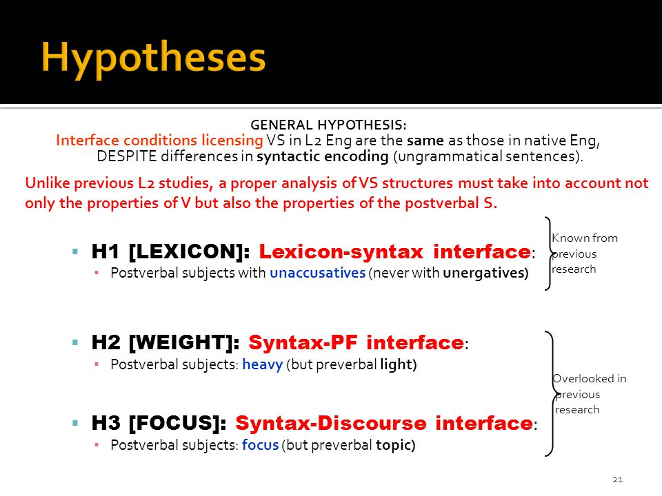 21 GENERAL HYPOTHESIS: Interface conditions licensing VS in L2 Eng are the same as those in native Eng, DESPITE differences in syntactic encoding (ungrammatical sentences).