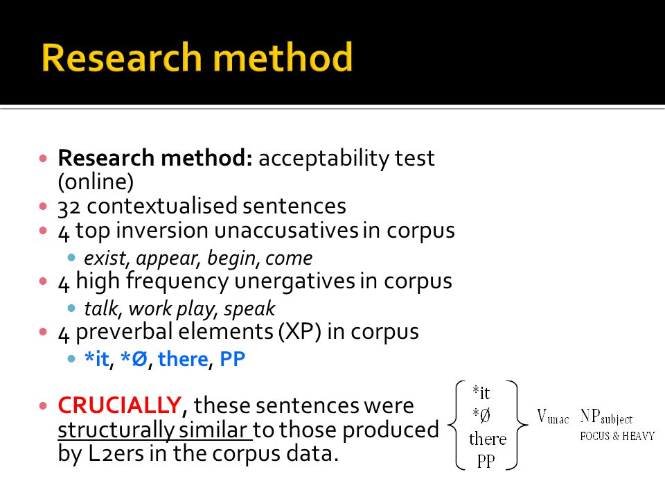 Research method: acceptability test (online) 32 contextualised sentences 4 top inversion unaccusatives in corpus exist, appear, begin, come 4 high frequency unergatives in corpus talk, work play, speak 4 preverbal elements (XP) in corpus *it, *Ø, there, PP CRUCIALLY, these sentences were structurally similar to those produced by L2ers in the corpus data.