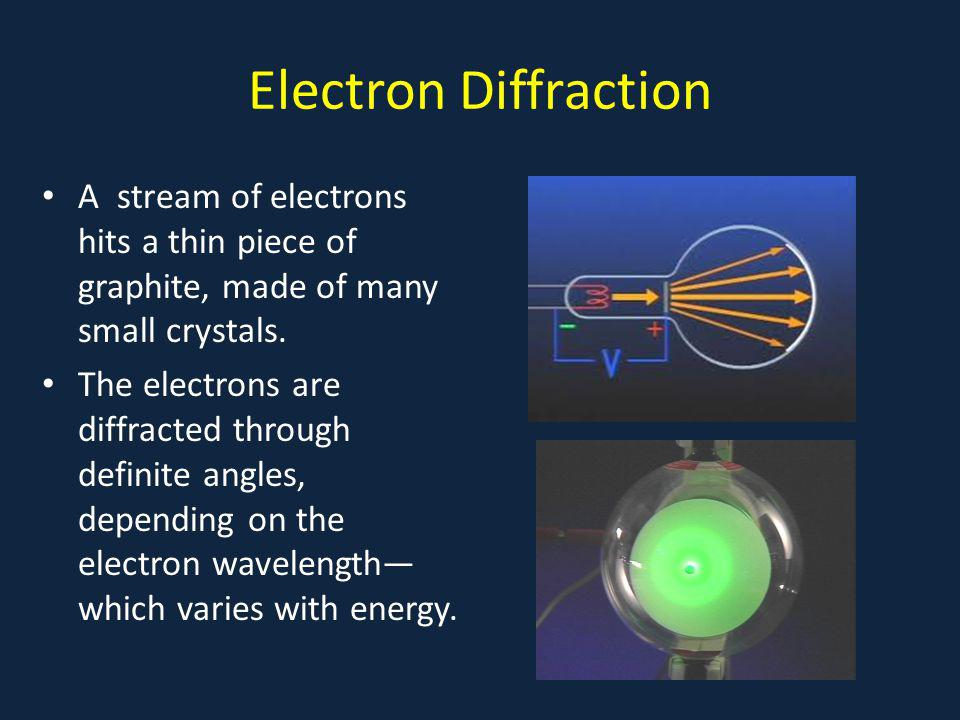 Electron Diffraction A stream of electrons hits a thin piece of graphite, made of many small crystals.