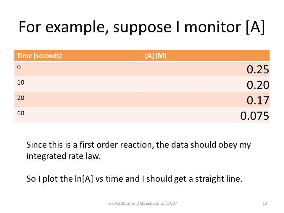 For example, suppose I monitor [A] Time (seconds)[A] (M) 0 0.25 10 0.20 20 0.17 60 0.075 Since this is a first order reaction, the data should obey my
