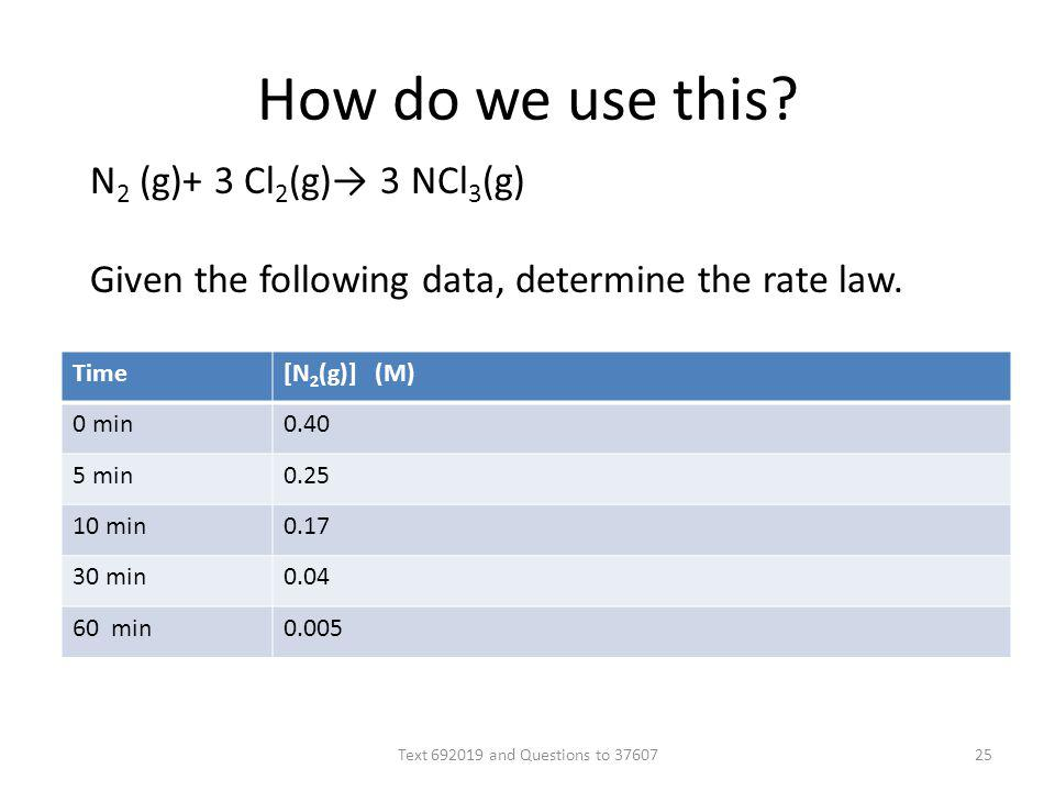 How do we use this? Time[N 2 (g)] (M) 0 min0.40 5 min0.25 10 min0.17 30 min0.04 60 min0.005 N 2 (g)+ 3 Cl 2 (g) 3 NCl 3 (g) Given the following data,