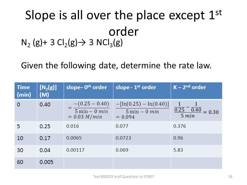 Slope is all over the place except 1 st order Time (min) [N 2 (g)] (M) slope– 0 th orderslope - 1 st orderK – 2 nd order 00.40 50.25 0.0160.0770.376 100.17 0.00650.07230.96 300.04 0.001170.0695.83 600.005 N 2 (g)+ 3 Cl 2 (g) 3 NCl 3 (g) Given the following date, determine the rate law.