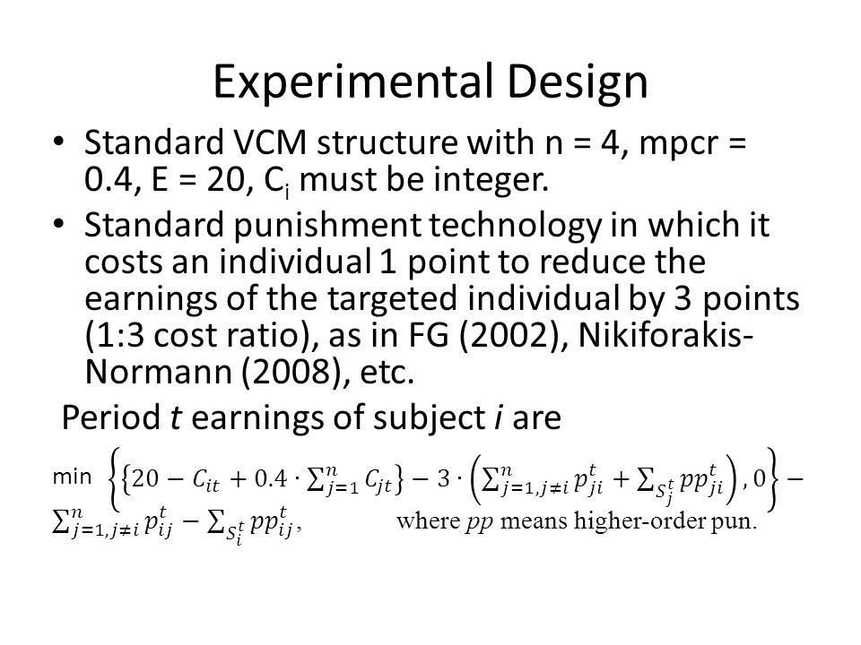 Experimental Design min