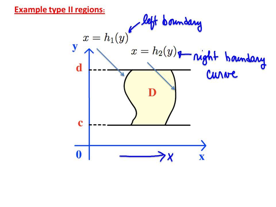 Example type II regions :