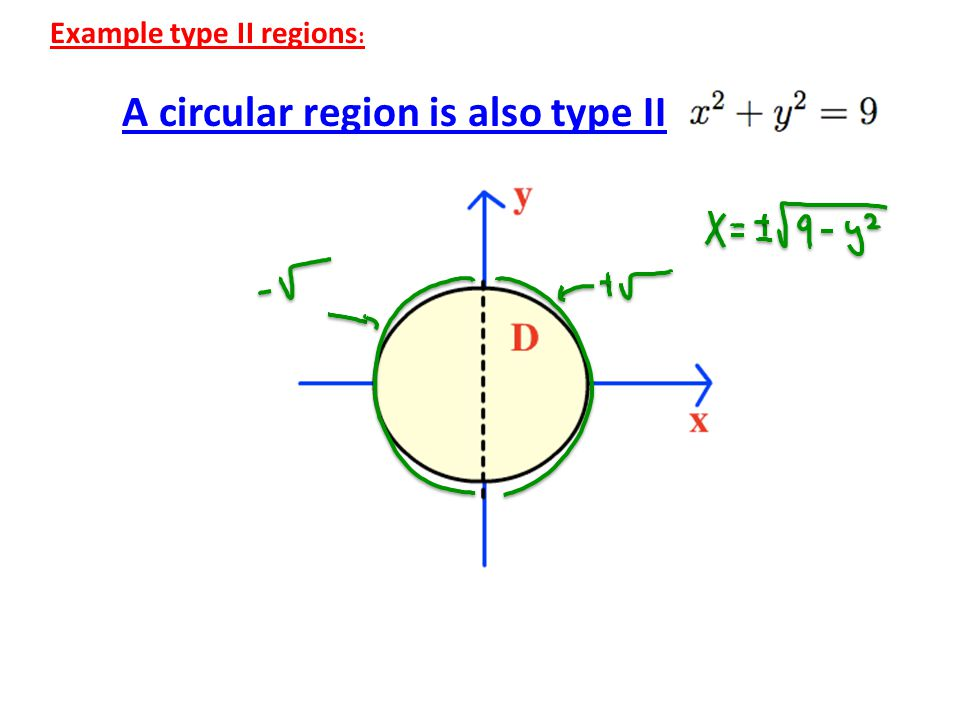 Example type II regions : A circular region is also type II