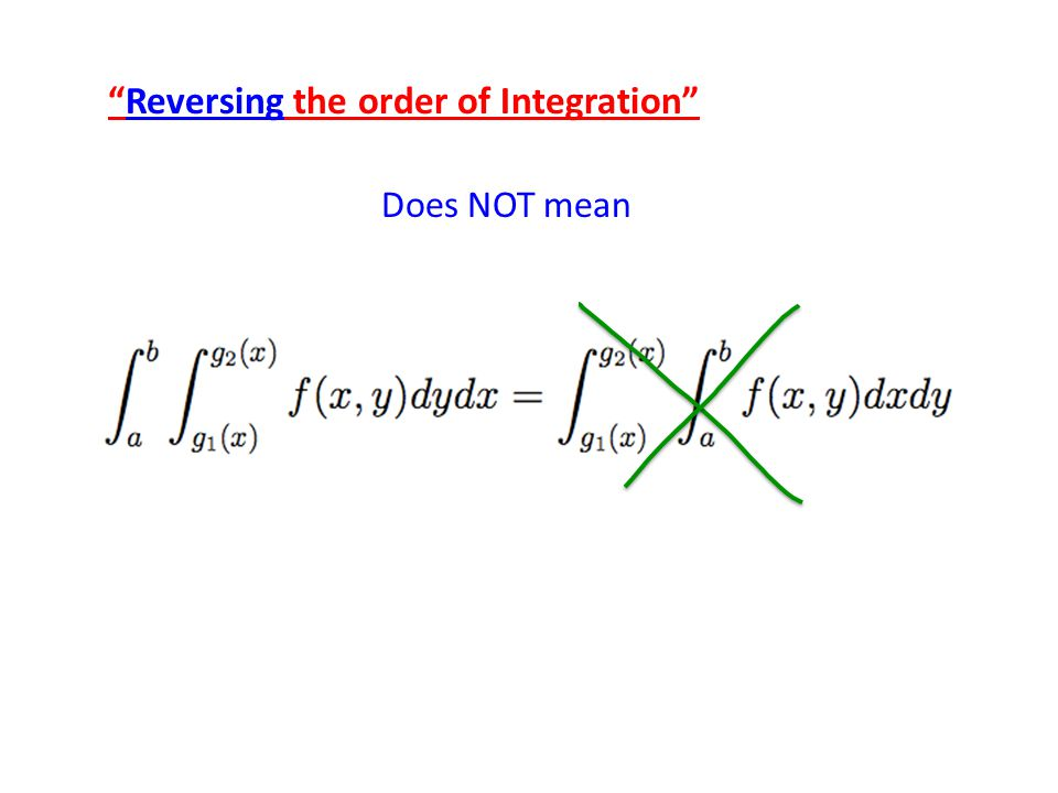 Reversing the order of Integration Does NOT mean