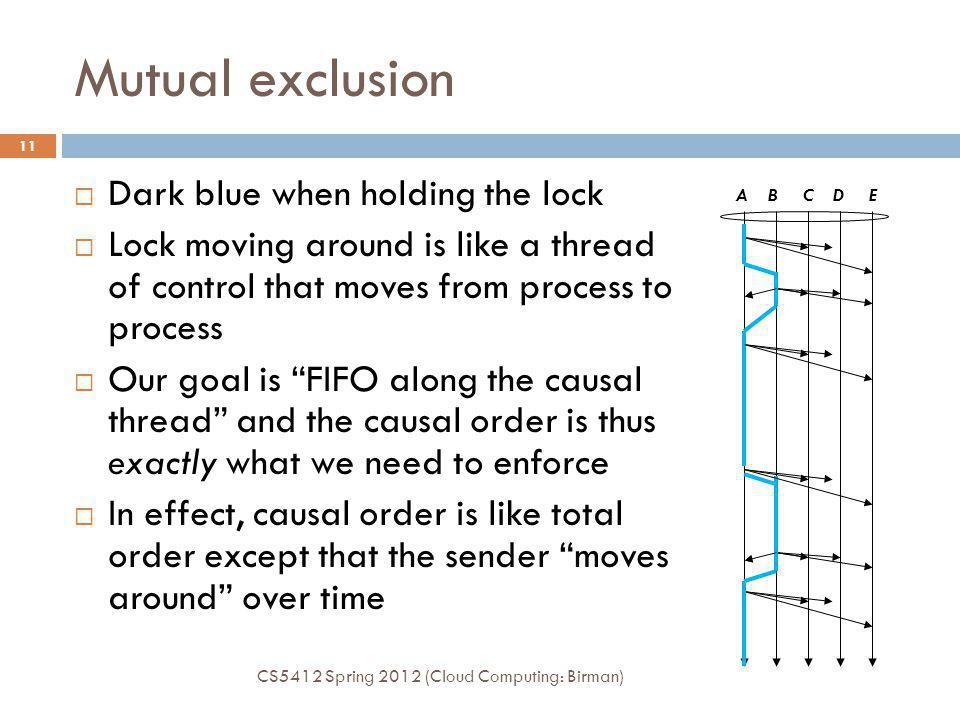 Mutual exclusion Dark blue when holding the lock Lock moving around is like a thread of control that moves from process to process Our goal is FIFO along the causal thread and the causal order is thus exactly what we need to enforce In effect, causal order is like total order except that the sender moves around over time A B C D E CS5412 Spring 2012 (Cloud Computing: Birman) 11