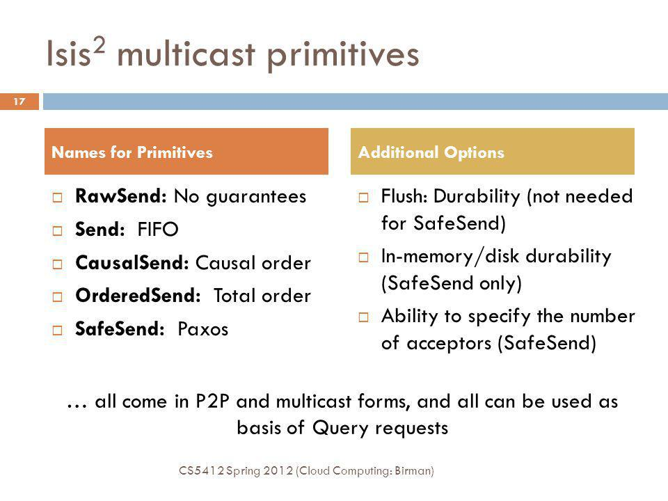 Isis 2 multicast primitives RawSend: No guarantees Send: FIFO CausalSend: Causal order OrderedSend: Total order SafeSend: Paxos Flush: Durability (not needed for SafeSend) In-memory/disk durability (SafeSend only) Ability to specify the number of acceptors (SafeSend) 17 CS5412 Spring 2012 (Cloud Computing: Birman) Names for PrimitivesAdditional Options … all come in P2P and multicast forms, and all can be used as basis of Query requests