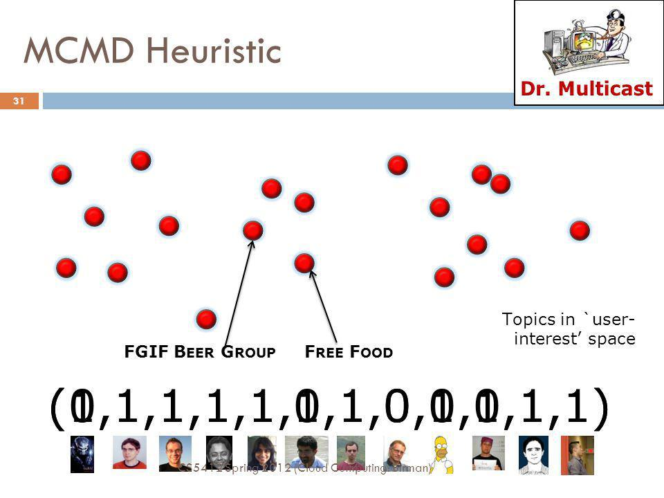 MCMD Heuristic Topics in `user- interest space FGIF B EER G ROUP F REE F OOD (1,1,1,1,1,0,1,0,1,0,1,1)(0,1,1,1,1,1,1,0,0,1,1,1) 31 CS5412 Spring 2012 (Cloud Computing: Birman)