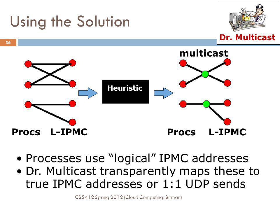 Using the Solution Procs L-IPMC Heuristic multicast Procs L-IPMC Processes use logical IPMC addresses Dr.