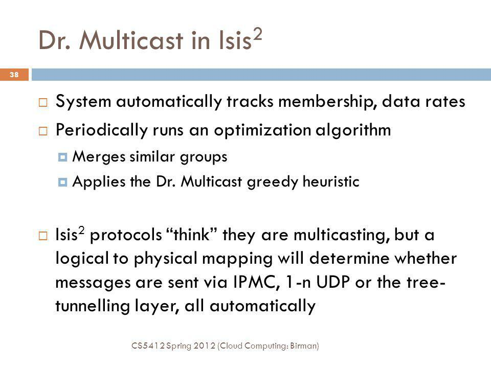 Dr. Multicast in Isis 2 CS5412 Spring 2012 (Cloud Computing: Birman) 38 System automatically tracks membership, data rates Periodically runs an optimi